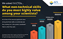 Infographic: We asked 14 CTOs...